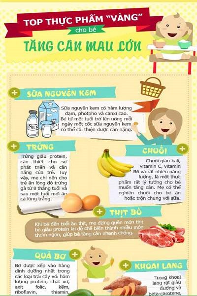 Kidsonline-chế độ dinh dưỡng cho trẻ mầm non2