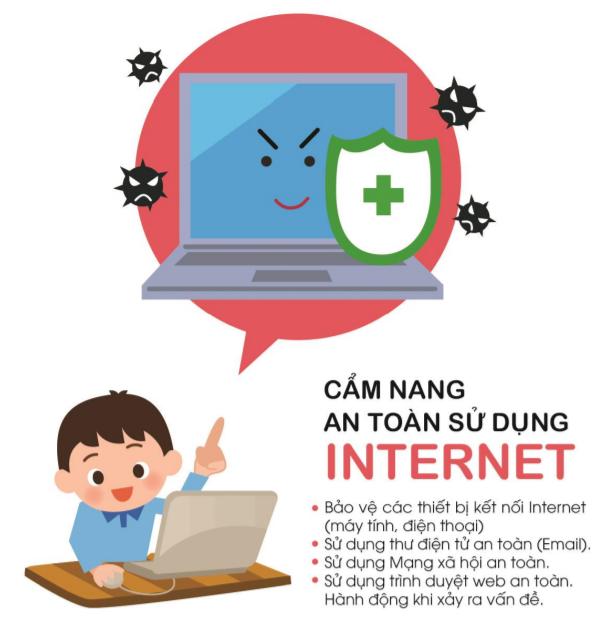 kidsonline-cam-nang-an-toan-su-dung-internet