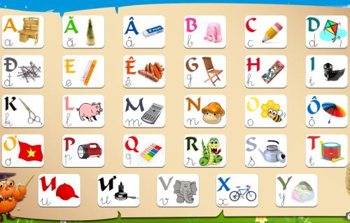 6 bí quyết giúp bé học bảng chữ cái nhanh và nhớ lâu