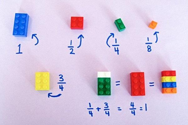 KidsOnline-Dạy con học Toán dễ dàng và thú vị hơn với đồ chơi Lego 4
