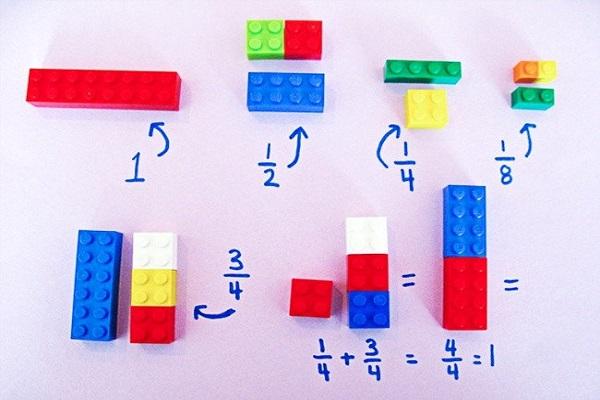 Kidsonline-Dạy con học Toán dễ dàng và thú vị hơn với đồ chơi Lego 3