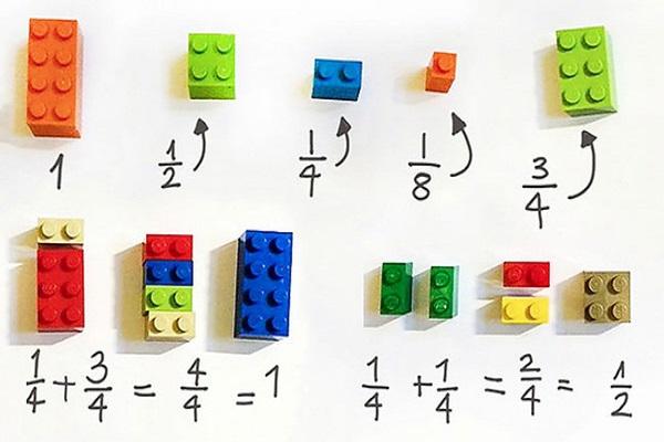 kidsonline-dạy con học toán dễ dàng và thú vị hơn với đồ chơi lego 1