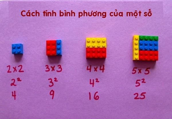 Kidsonline-Dạy con học Toán dễ dàng và thú vị hơn với đồ chơi Lego5