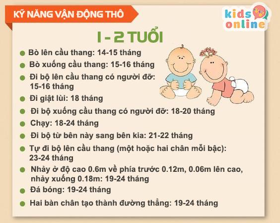 Hướng dẫn phát triển kỹ năng vận động thô cho trẻ mầm non 03